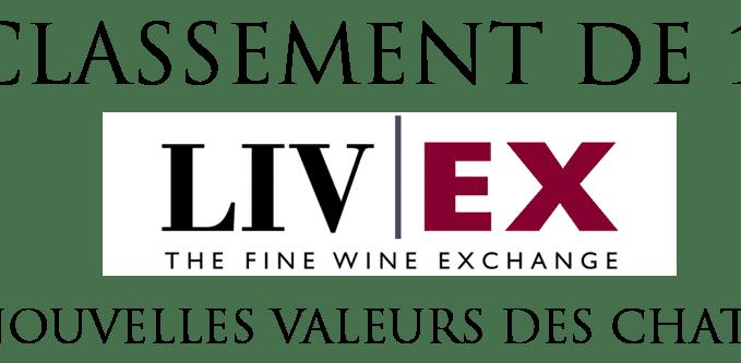 Les évolutions des prix des vins du classement de 1855 entre 2015 et 2013 par Liv-Ex 2015