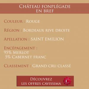 Fiche signalétique Château Fonplégade