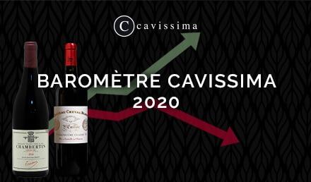 Baromètre Cavissima 2020
